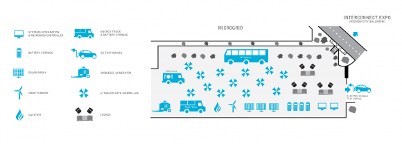 VERGE 17 Microgrid Diagram