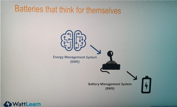 Energy and sustainability battery management